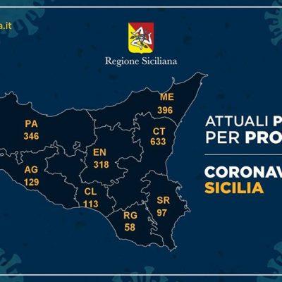 Coronavirus, deceduto un uomo di 81 anni al Policinico di Messina. Sono 41 i decessi totali.
