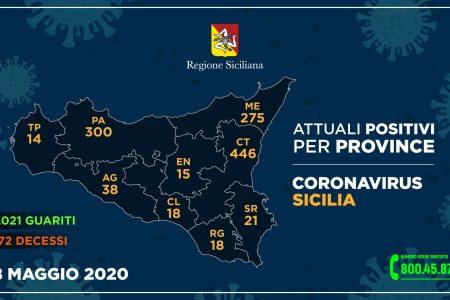 Coronavirus Sicilia, i dati città per città